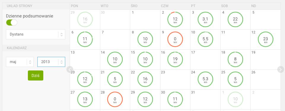 podsumowanie miesiąca