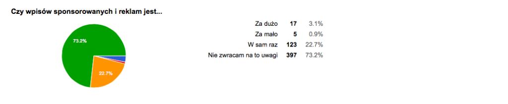 blog ankieta 23